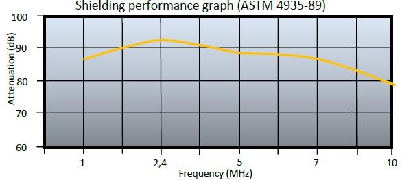 hybrid_graph_1